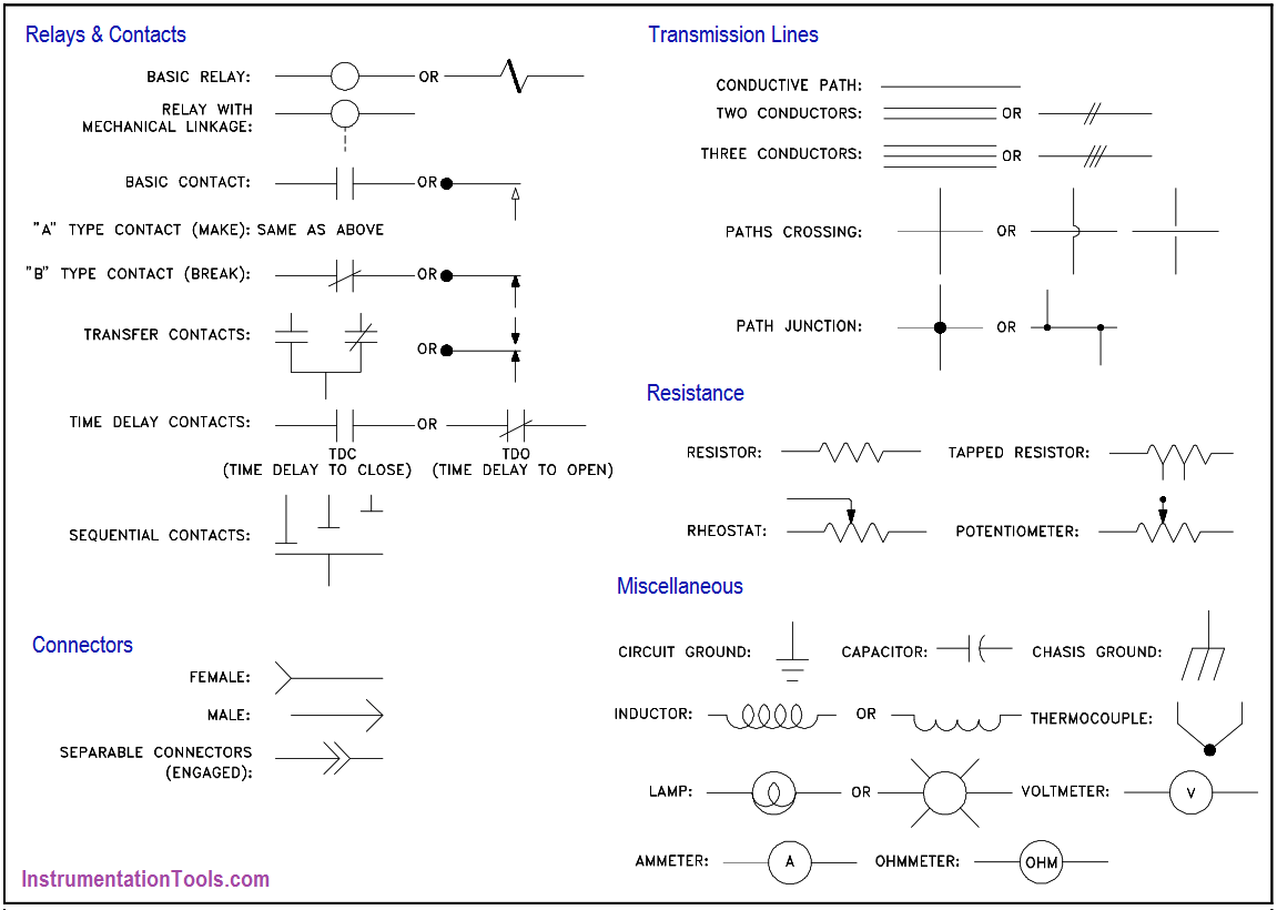 Electrical Component Symbols