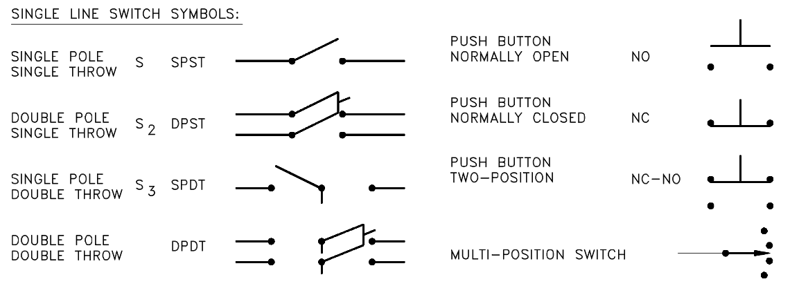 Electrical Switch Symbols