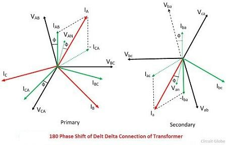 phase-shift-of-delta-delta-connection-of-transformer