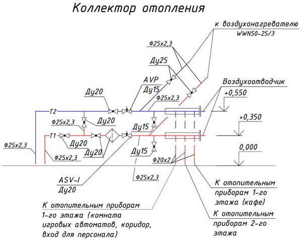 Технологическая карта на систему отопления – чертеж и условные обозначения системы отопления 2